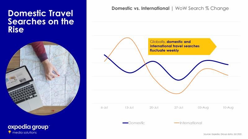domestic travel searchs webinar 6 blog post