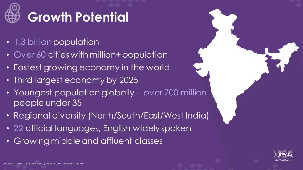 Brand USA India growth findings