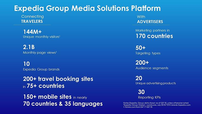 Locally relevant on a global scale - Expedia Group Media Solutions