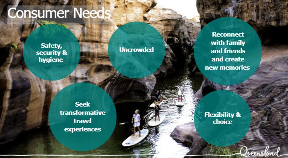 DMO Recovery Webinar Queensland