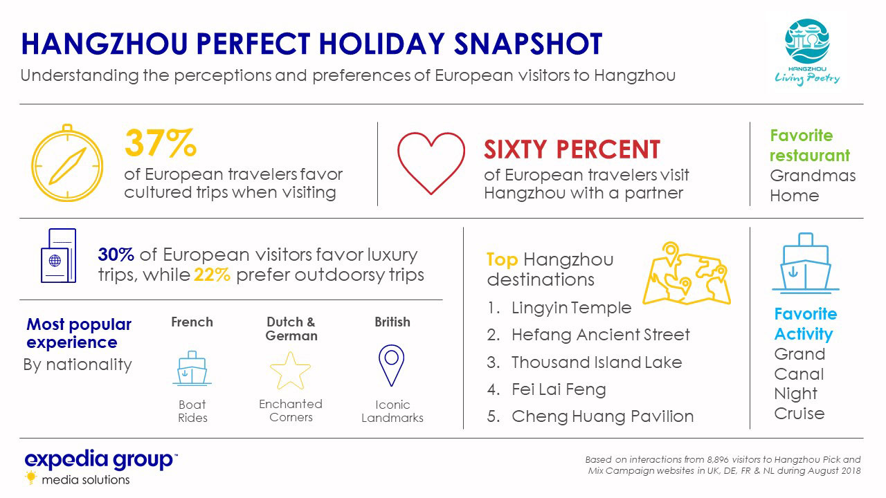 Hangzhou-infographic - DMS amends (1)