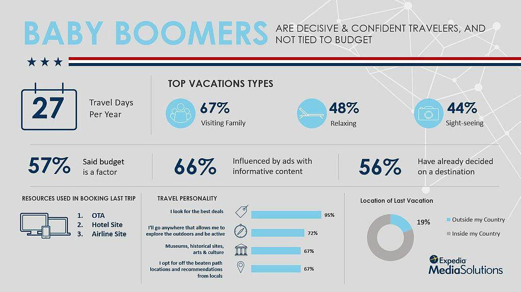 boomersforblog.jpg
